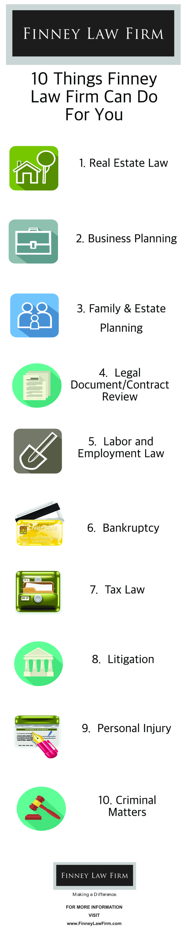 infographic of the 10 things Finney Law Firm can do for you